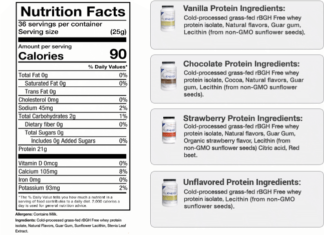 ProEnergy Ingredients